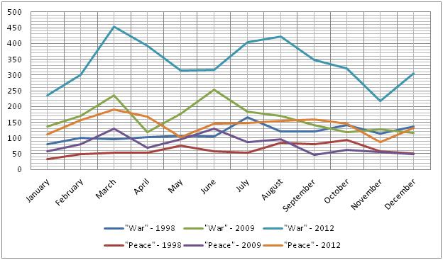 Rhetoric Chart 1